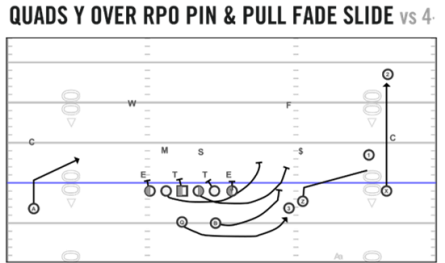 quads-y-over-rpo
