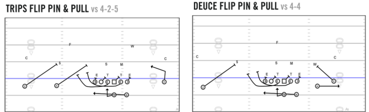 trip-flip-and-deuce-flip
