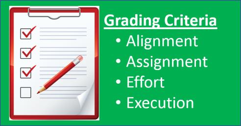 2017-08-02 Grading Criteria