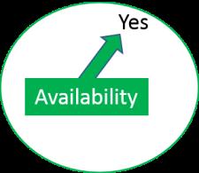 2018-11-01 Availability