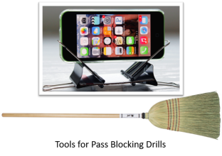 2020-04-09 Tools for Pass Blocking