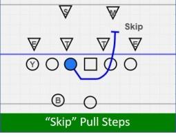 2020-04-16 Pull Steps to Skip